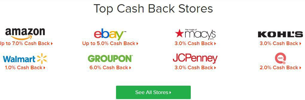 Available Ebates Stores